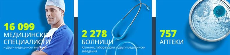 CredoWeb – здравната платформа на България!